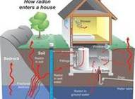 Pottsville radon reduction